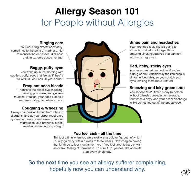 AllergySeason101